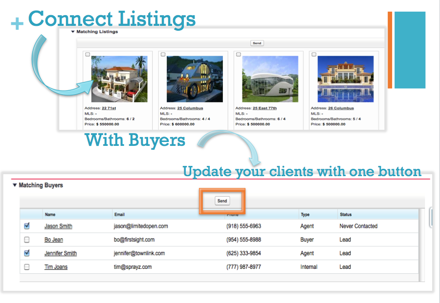 REthink Real Estate CRM Software - Connect Listing with Buyers