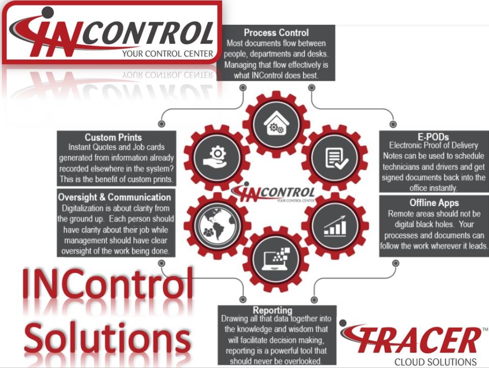 INControl Logiciel - 2