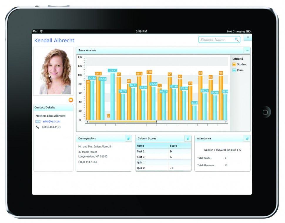 Administrator's Plus Software - Gradebook analysis