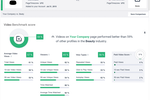 Socialbakers Analytics Plus screenshot: Benchmark ad spend and videos, track Facebook Live videos for any Page, and monitor business performance