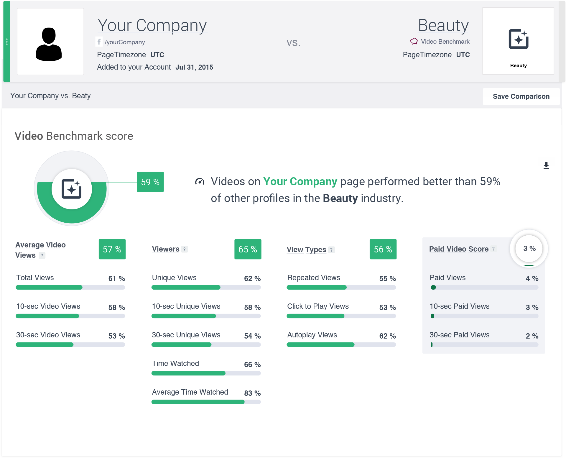 Benchmark ad spend and videos, track Facebook Live videos for any Page, and monitor business performance