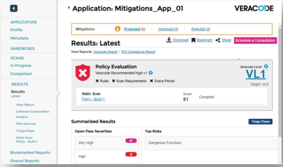 Veracode application security report