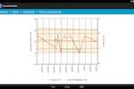 Cherwell Service Management screenshot: Customer satisfaction can be recorded through Cherwell