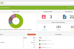 RFPIO screenshot: Gain insights into your response process from the executive dashboard.