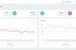 BlueWinston screenshot: View real-time statistics from the main application dashboard