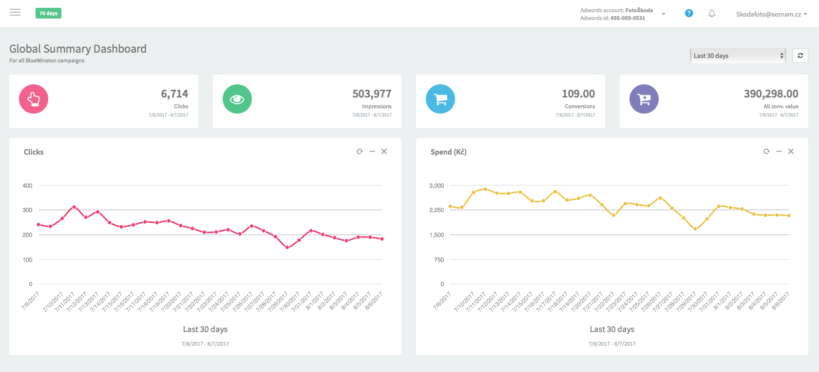 View real-time statistics from the main application dashboard