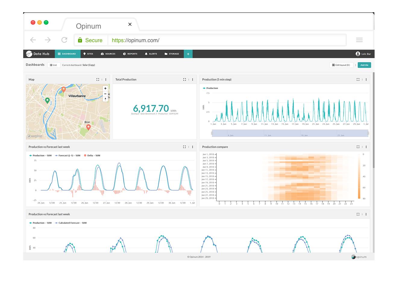 Opinum Data Hub main dashboard