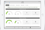 PlayerLync screenshot: Gain incredible visibility into what's working and what's not across the organization with impact and action reporting for all layers of management, and drive meaningful, profitable change.