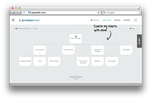 Way We Do screenshot: Create an organization chart to identify the communication lines within the business and share it with the team