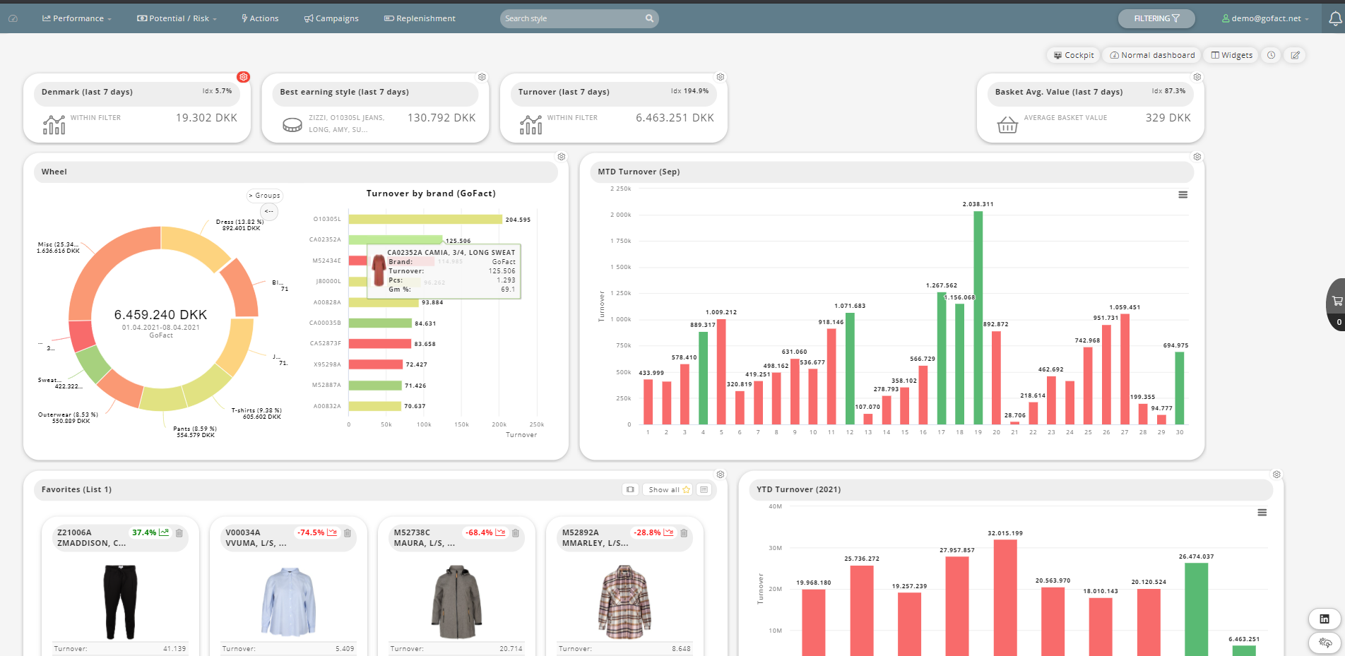 GoFact dashboard