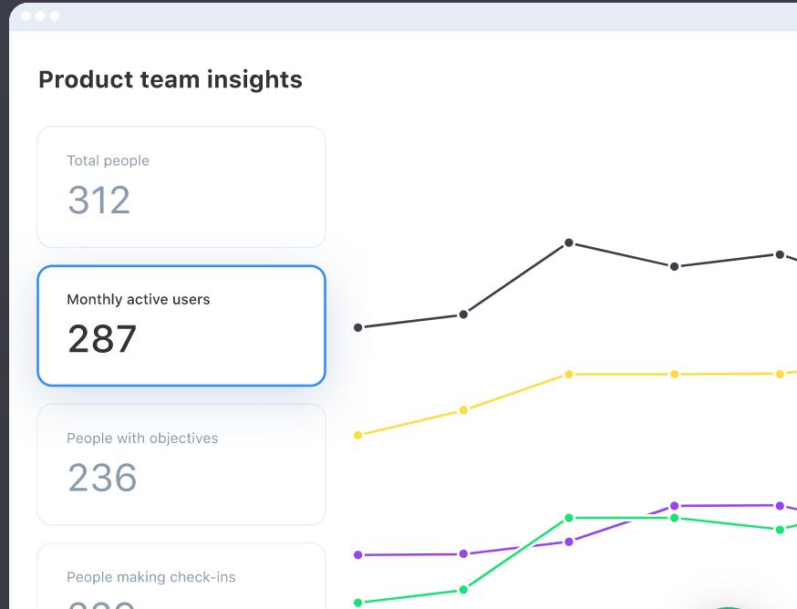 Ally team insights