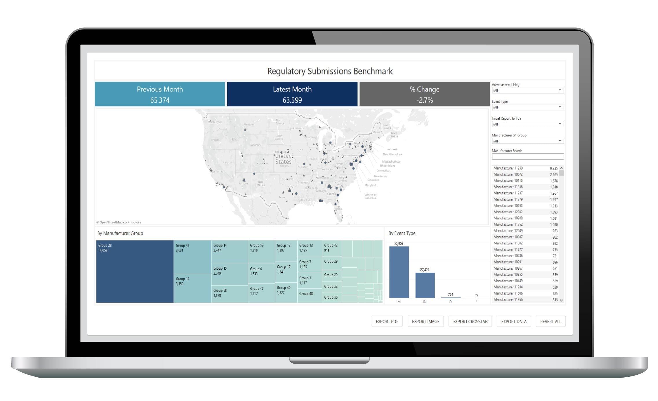 ETQ Reliance Software - ETQ Insights, regulatory dashboard