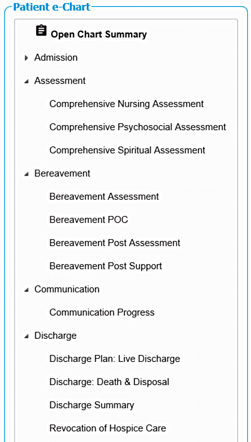 Patient e-charts are included