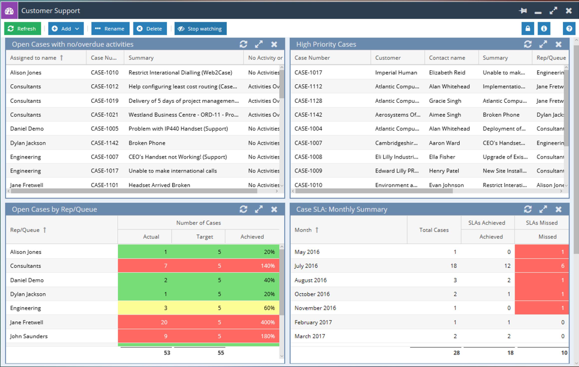 Workbooks Software - Workbooks dashboard
