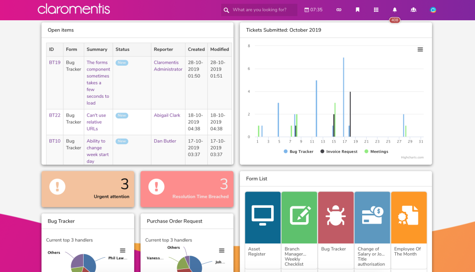 Dashboard page created using our drag & drop CMS, displaying data pulled from our e-forms and workflows software