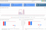 Capture d'écran pour INO CX : INO CX analysis