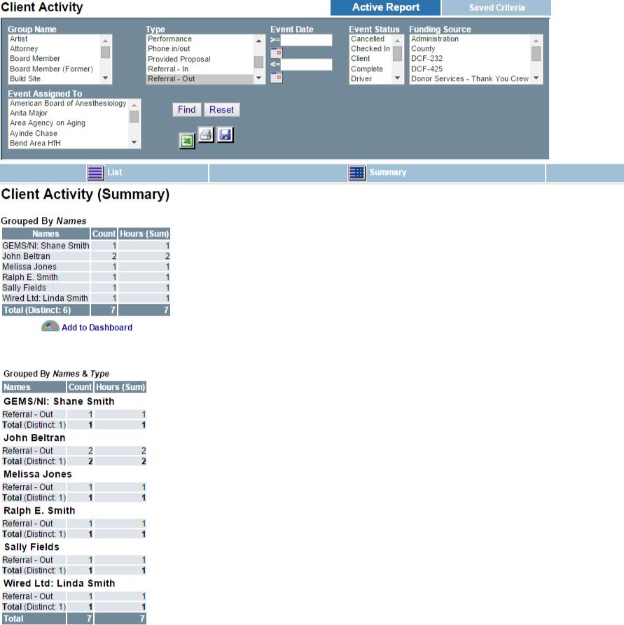 NewOrg Software - Client activity