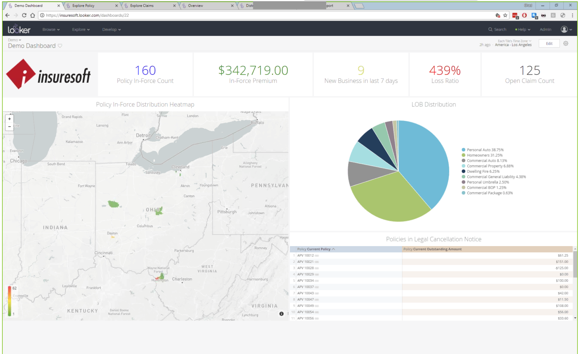 Diamond Suite Software - Policy dashboard