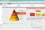 Skybox Vulnerability Control screenshot: Vulnerability Control's Prioritization Center dashboard showing an overview of risk by exploitability level (left) and a detailed view of sites containing vulnerabilities exploited in the wild (right)