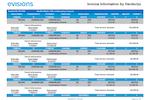Captura de tela do Argos: Example report output showing demo data pertaining to invoice information by vendor(s)