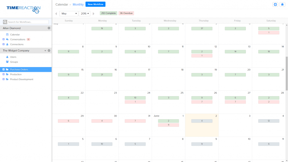 Time and action calendar
