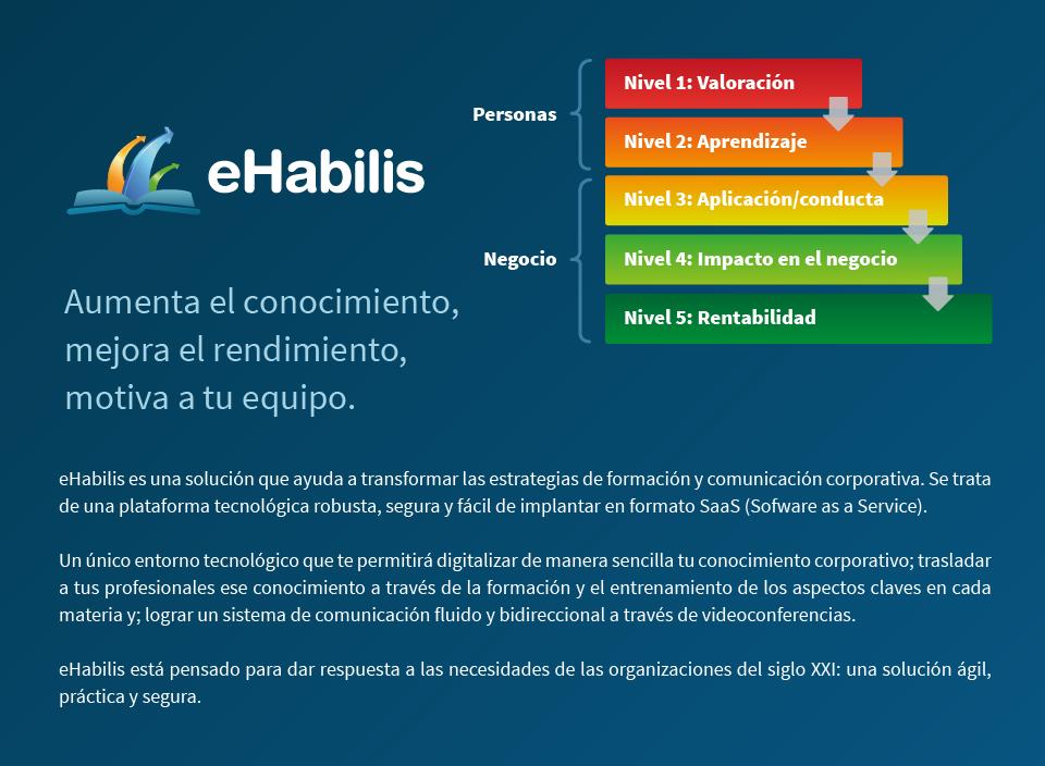 eHabilis Software - 3