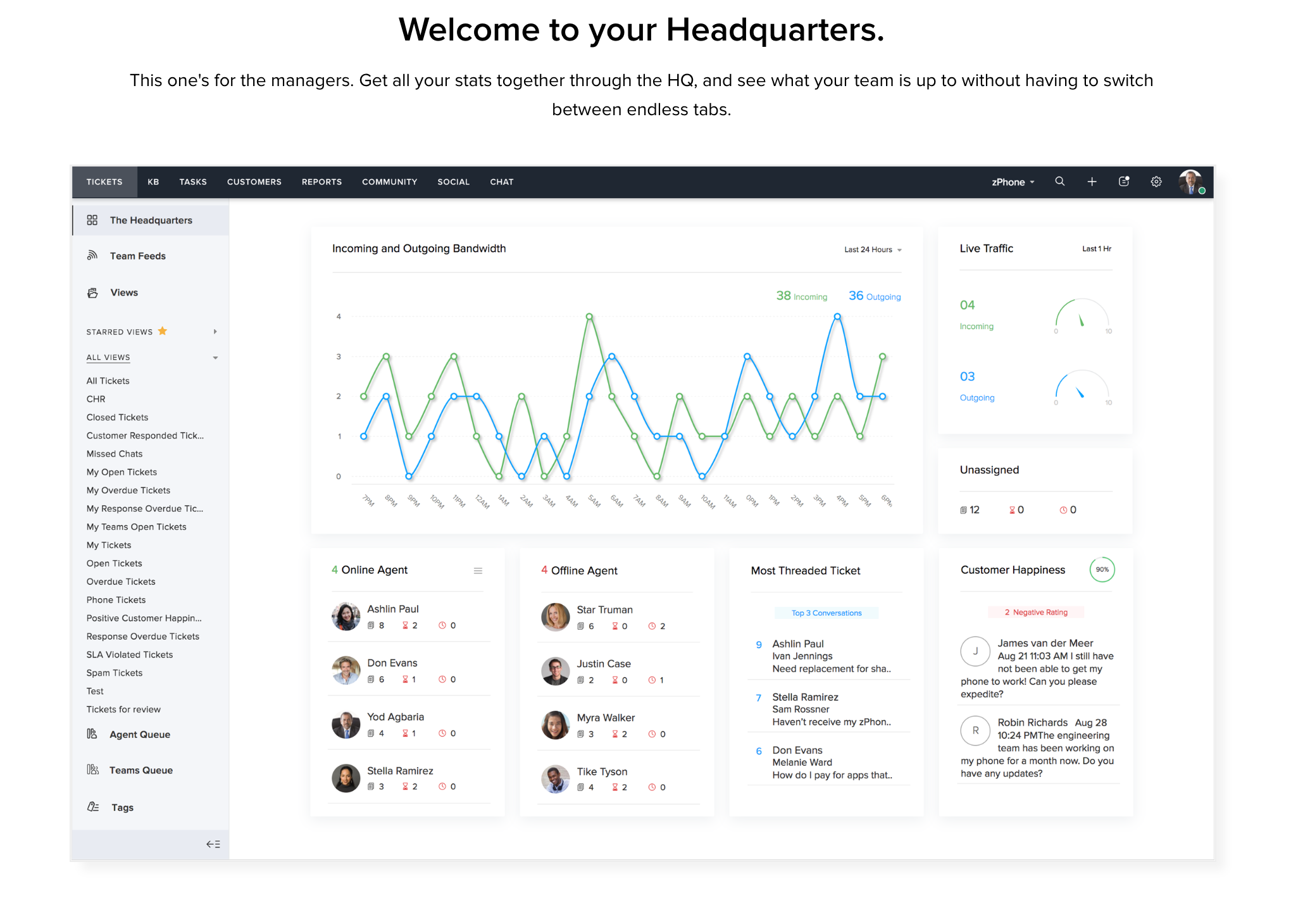 Reports & Dashboard