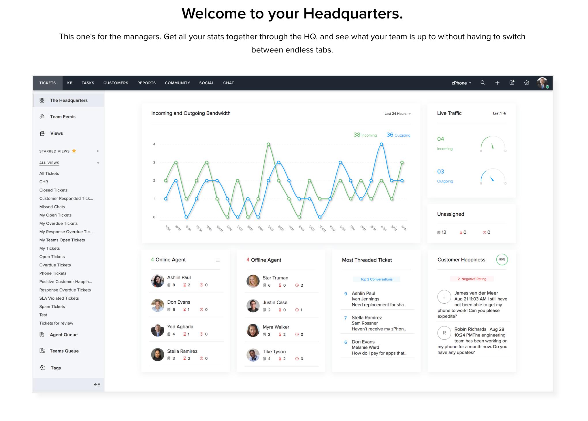 Zoho Desk Software - Reports & Dashboard