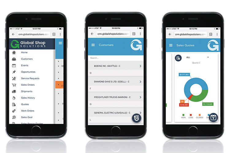 Global Shop Solutions Mobile CRM