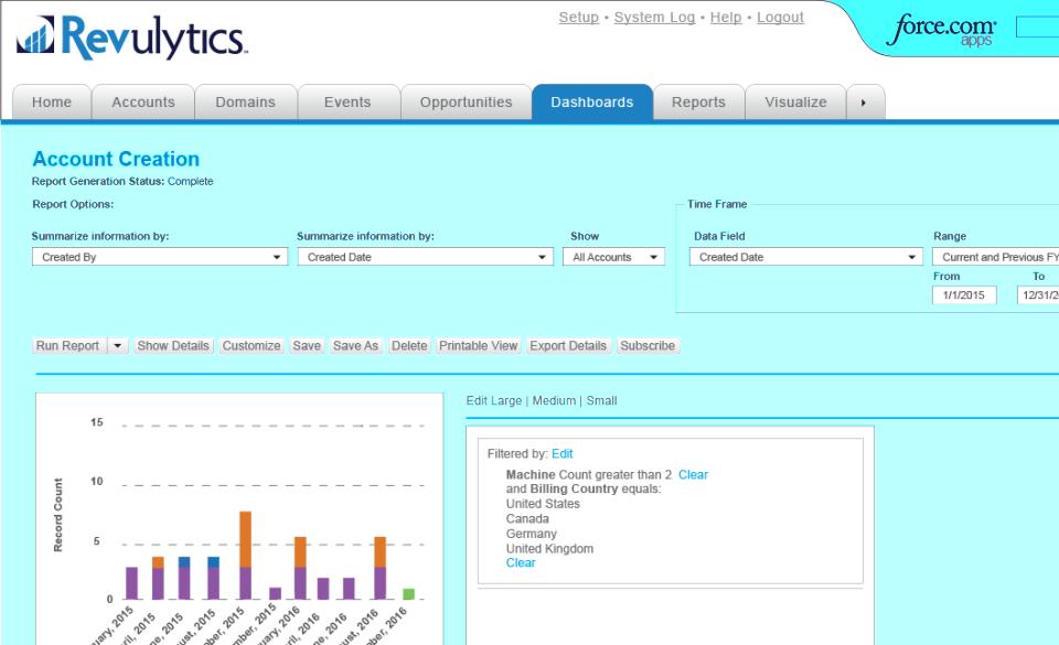 Revenera Compliance Intelligence account creation