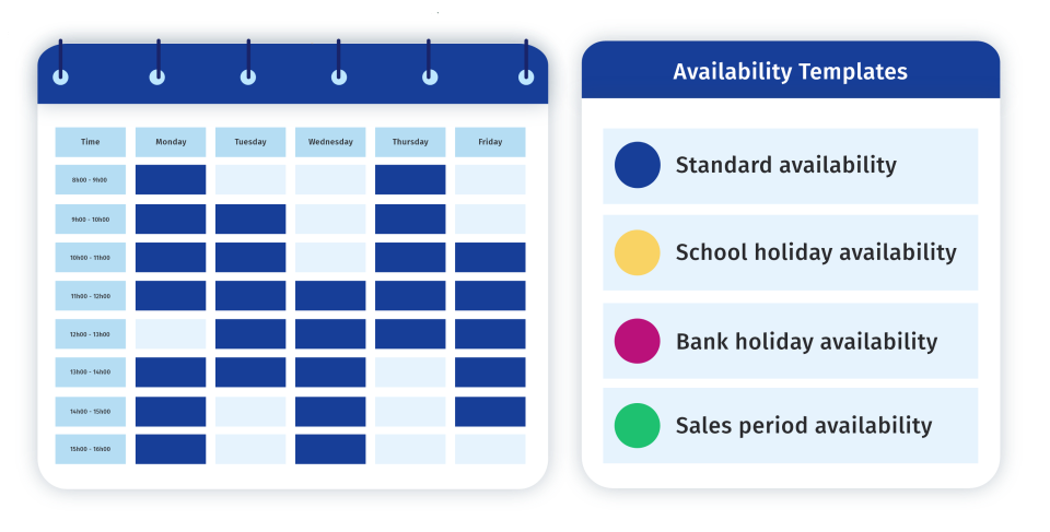 Availability Templates that Lets your agent easily align their availability with their routine.
