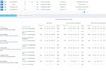 emPower Digital Boardroom Platform screenshot: emPower Digital Boardroom Platform scorecards