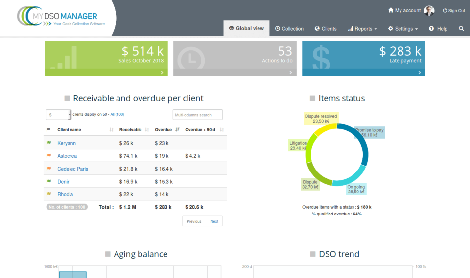 My DSO Manager dashboard
