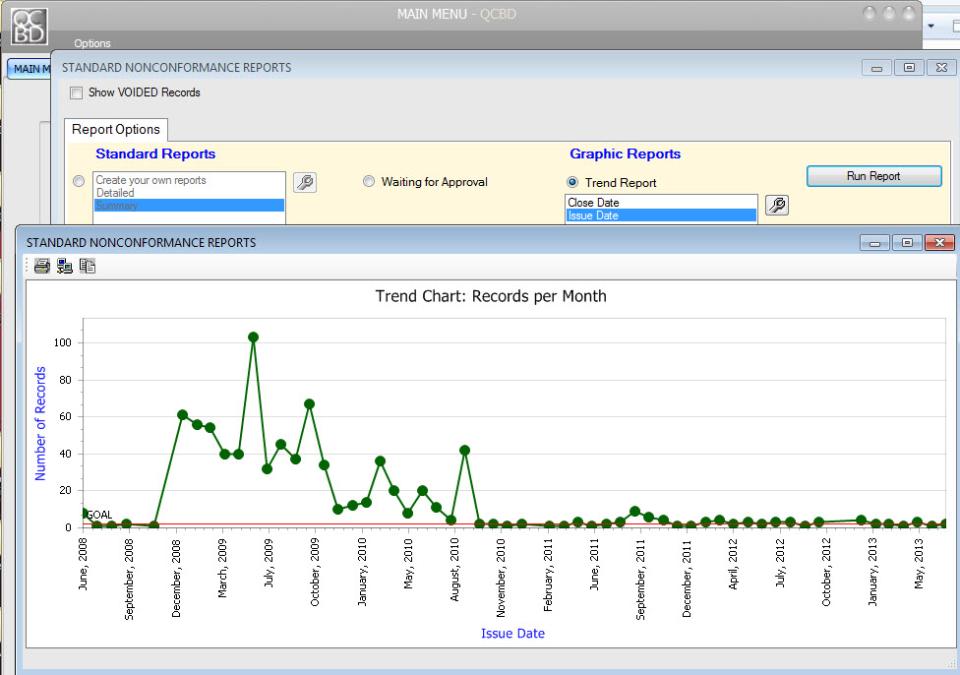 QCBD screenshot: QCBD: Trend Chart