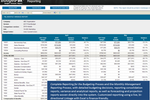 Capture d'écran pour BudgetPak : Complete Reporting for Budgeting and Monthly Management Reporting. Built-in reports on detailed budgeting decisions, consolidation, variance & analytics, as well as forecasting & projections. In addition, custom reporting with bi-directional Excel linkage