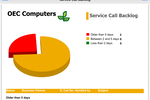 Captura de tela do SAP Business One: Service call backlog reports can be generated