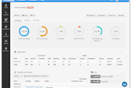 CallHub screenshot: Get detailed reports and analytics for every call and SMS
