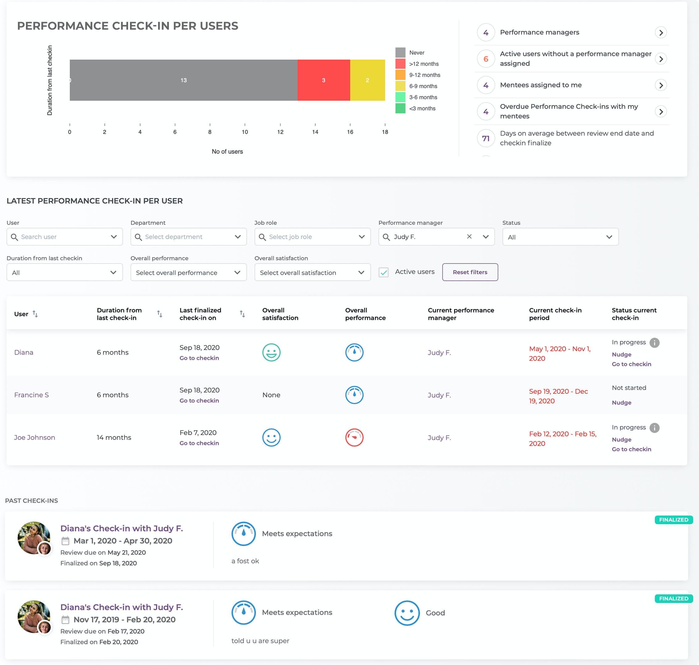 Mirro Software - Performance Check-In